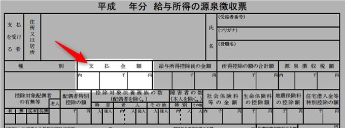 源泉徴収票の年収