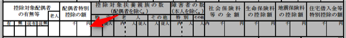 源泉徴収票の配偶者控除